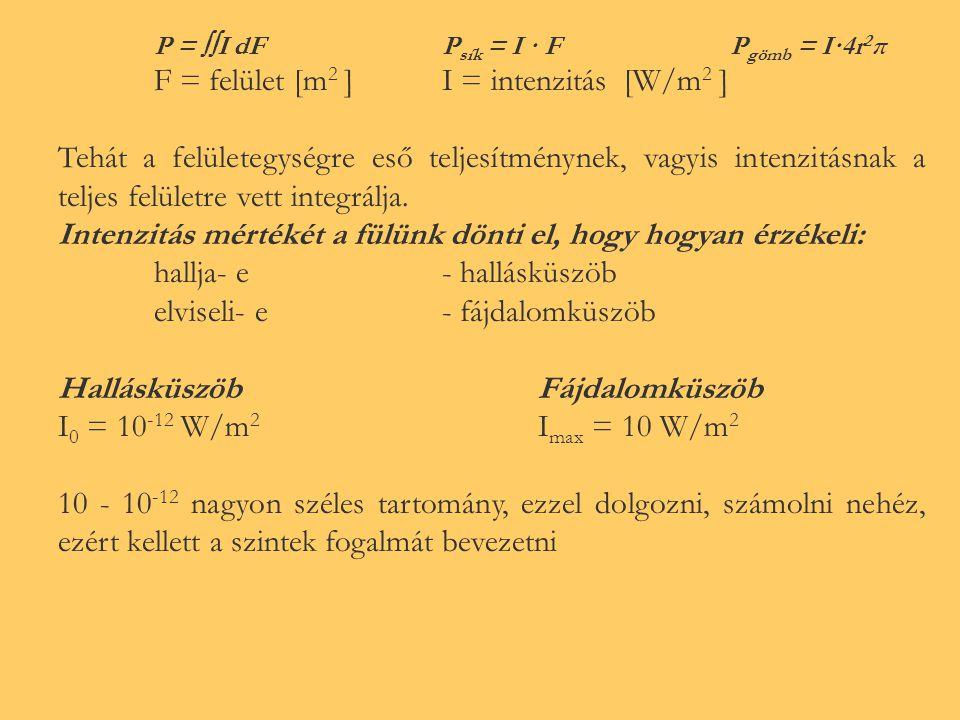 F = felület [m2 ] I = intenzitás [W/m2 ]